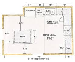 How To Measure For Kitchen Cabinets 11 Kitchen Floor Plans With Dimensions    Kitchen Cabinets Dimensions
