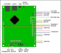wiring reprappro orm2 duet0 6 brd 0 78c