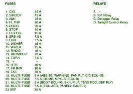 2006 toyota highlander fuse diagram wiring diagram 2006 toyota highlander fuse diagram wiring diagram info 2006 toyota highlander electrical wiring diagrams 2006 toyota