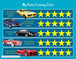 Potty Training Charts For Boys And Girls 39 Printable