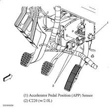 similiar saturn ion engine schmetic keywords saturn ion wiring diagram together 2006 saturn ion engine diagram