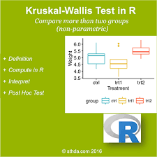 Method Of Procedure Template Stunning KruskalWallis Test In R Easy Guides Wiki STHDA