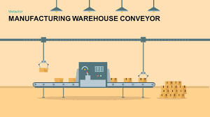 Ppt On Composite Materials Manufacturing Warehouse Conveyor Powerpoint Template Keynote