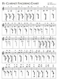 47 Best Clarinets Images In 2019 Clarinet Clarinet Sheet