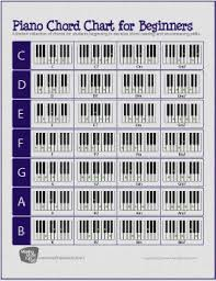 Piano Keys Chart For Beginners 77 Most Popular Piano Chrod Chart