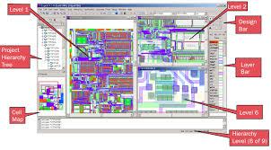 applications ic layout designer
