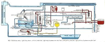 car heater diagram. stanley steam car - motor carriage company how the steamer works heater diagram