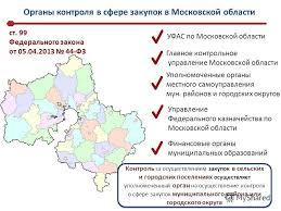 Презентация на тему Главное контрольное управление Московской  2 Органы контроля в сфере закупок в Московской области УФАС по Московской области Главное контрольное управление