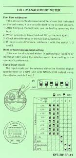 yamaha outboard motor wiring diagrams the wiring diagram yamaha outboard digital gauges wiring diagram nodasystech wiring diagram