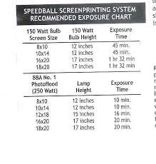 Exposure Chart For Speedball Photo Emulsion Tribe Net