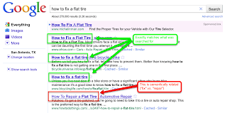 How To Write A Title Tag For Seo How To Write A Title Eclipse