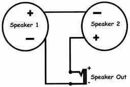 speaker wiring info parallel wiring speakers of equal impedances you divide the impedance value by the number of speakers to determine the wattage you add the wattage of the