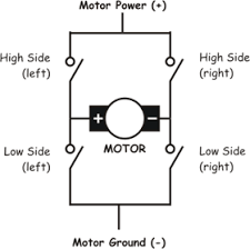 how to connect a stepper motor exactly 4 wires to arduino enter image description here