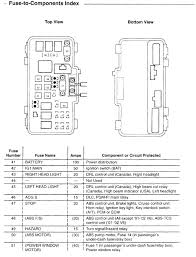 2002 honda accord fuse box diagram 2002 image honda accord the cruise control stopped working the light on 2002 honda accord fuse box diagram