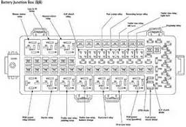 similiar 2006 f350 fuse panel diagram keywords 2006 f250 fuse panel diagram 2006 f250 fuse panel diagram
