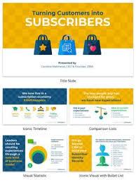 223 Best Presentation Design Ideas Inspiration Images Powerpoint