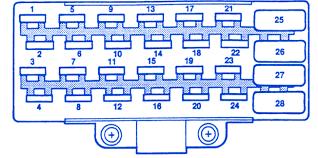 meteordenim com wp content uploads 1995 jeep grand 1995 jeep grand cherokee fuse box layout 1995 Jeep Grand Cherokee Fuse Box #36