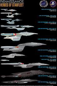 Enterprise Size Comparison Chart A Size Comparison Between All The Enterprises The Defiant