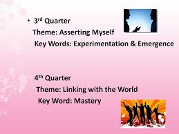 Nature Of Language Uplift Ppt Download