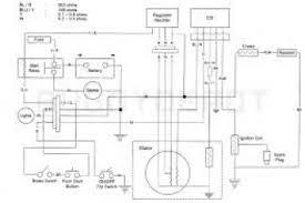 tao tao 50 ignition wiring wiring diagram shrutiradio taotao 49cc scooter wiring diagram at Tao Tao 50 Ignition Wiring