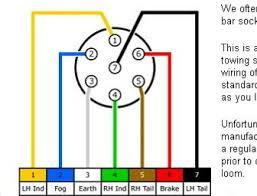 trailer plug wiring diagram 7 way uk trailer image 7 pin plug wiring diagram uk wiring diagram schematics on trailer plug wiring diagram 7 way