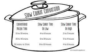 Oven To Slow Cooker Conversion Chart Make Almost Any Recipe Work In A Slow Cooker With This Chart
