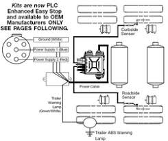 meritor trailer abs wiring diagram wiring diagram thermo king wiring diagrams image about meritor rockwell transmission ys part image source utility trailer abs wiring diagram images