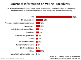 ontario Following Toronto–danforth Opinion Online Canada The Elections 19th March In 2012 Survey Public By-election