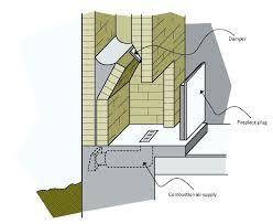 damper fireplace replace replacement repair