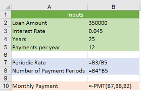 Periodic Payment Formula Fixed Rate Mortgage Fixed Rate Mortgage Payment Formula