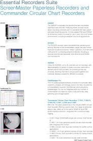 Compact Product Suite Control Products For Process