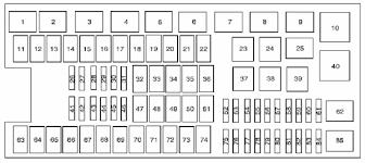 de_8650] ford f 150 fuse box diagram on 2005 F150 Fuse Diagram 95 Ford F-150 Fuse Box Diagram
