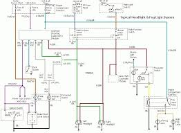 3 wire headlight wiring diagram wiring diagram simonand universal 3 position headlight switch wiring at Universal Headlight Switch Wiring Diagram
