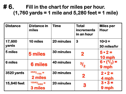 6 Minute Increment Chart Distance Problems D Rt Ppt Download