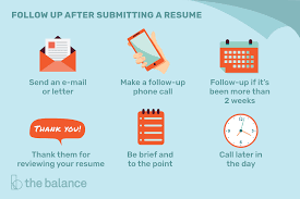 Emailing Your Resumes How To Follow Up After Submitting A Resume
