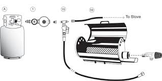 gas grill diagram meetcolab gas grill diagram diagram low pressure gas grill connection kit gif 480 x