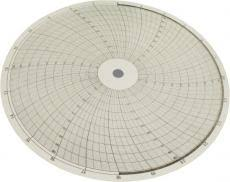 Honeywell Circular Chart Paper Ar 100 Dr 4200 Dr 4300 Dr 4311 Industrial Controls