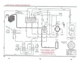 basic lawn mower wiring diagram wiring diagram schematics 17 hp kohler wiring diagram 17 home wiring diagrams