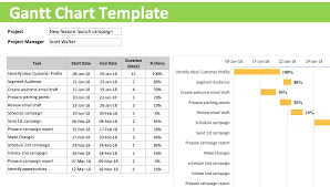Excel Task Manager Template Free Free Excel Templates Download Orangescrum Project Management Excel
