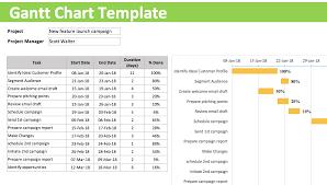 free xcel gantt chart template gantt chart free excel template