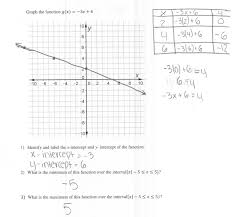 linear equations worksheet create a table of values and graph