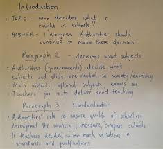 cover letter ielts essay question ielts essay questions task  cover letter ielts essay question a bb d c aff e b piielts essay question