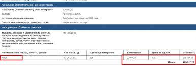 Главное Контрольное Управление наказало еще одних хулиганов  Давайте посмотрим Был вот такой конкурс десяток яиц по 89 рублей