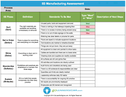 Excel Assessment Excel Survey Analysis Template Or Download Free 24s Manufacturing 13