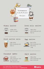 Vietnamese egg coffee is a beverage originating from vietnam, more specifically from hanoi in the 1950s. Infographic How To Make Perfect Vietnamese Coffee Local Insider By Inspitrip