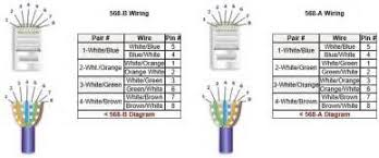 cat5 wiring diagram a or b images cat5 wiring diagram poe cat5 cat 5 wiring diagram 568a b cat5e wiring diagram cat 5