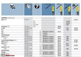 Bmw Wiper Blade Size Chart The Wiper Blade Thread Page 27 Team Bhp