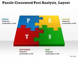 Pest Analysis Template Puzzle Crossword Pest Analysis Layout Circular Flow Diagram
