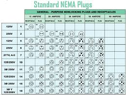Stick Welding Amperage Chart 17 Paradigmatic Welding Rod Guide