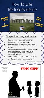 How To Cite Textual Evidence Texts Inb Posters Video Clips